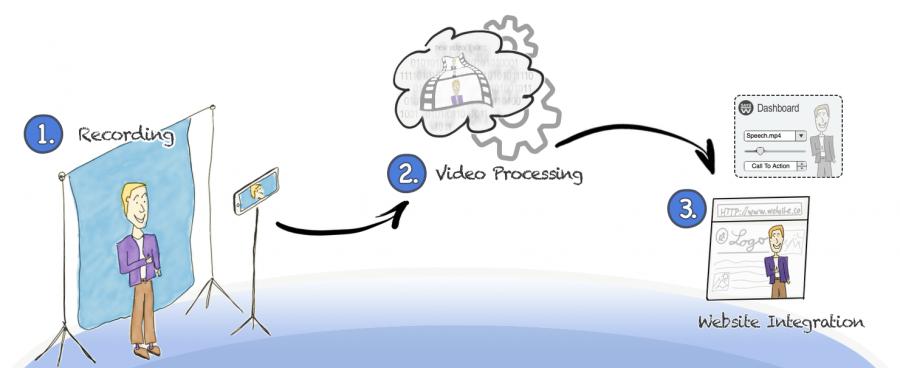 swv-process-sketch